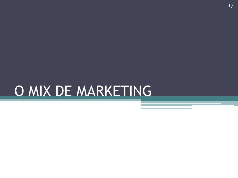 O MIX DE MARKETING 17