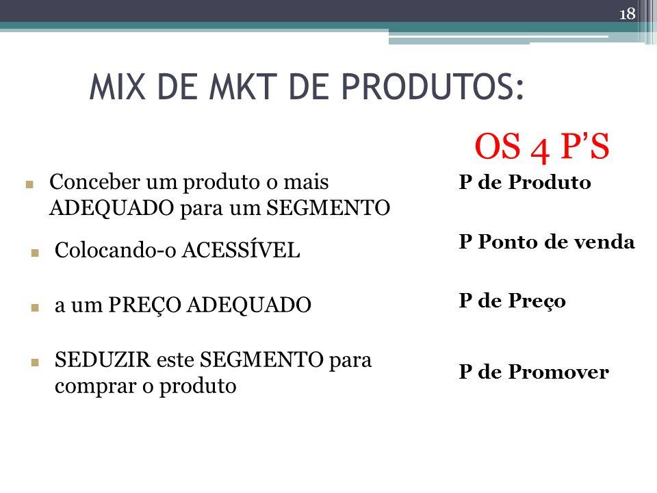 MIX DE MKT DE PRODUTOS: 18 Colocando-o ACESSÍVEL a um PREÇO ADEQUADO SEDUZIR este SEGMENTO para comprar o produto P de Produto P Ponto de venda P de P