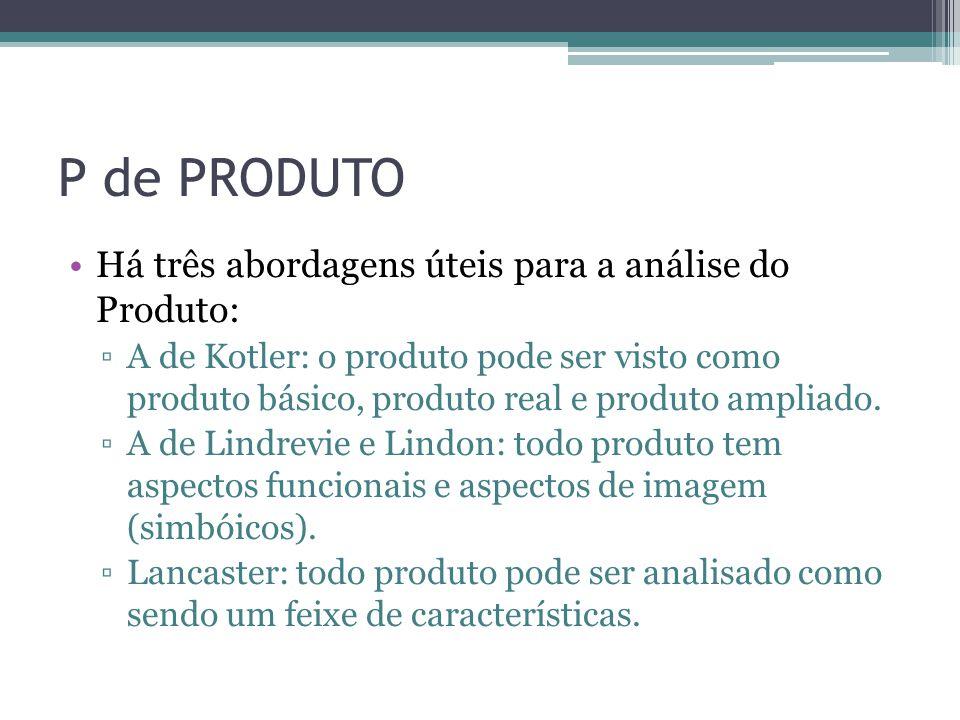 P de PRODUTO Há três abordagens úteis para a análise do Produto: ▫A de Kotler: o produto pode ser visto como produto básico, produto real e produto am