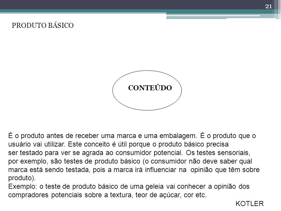 CONTEÚDO PRODUTO BÁSICO 21 KOTLER É o produto antes de receber uma marca e uma embalagem. É o produto que o usuário vai utilizar. Este conceito é útil