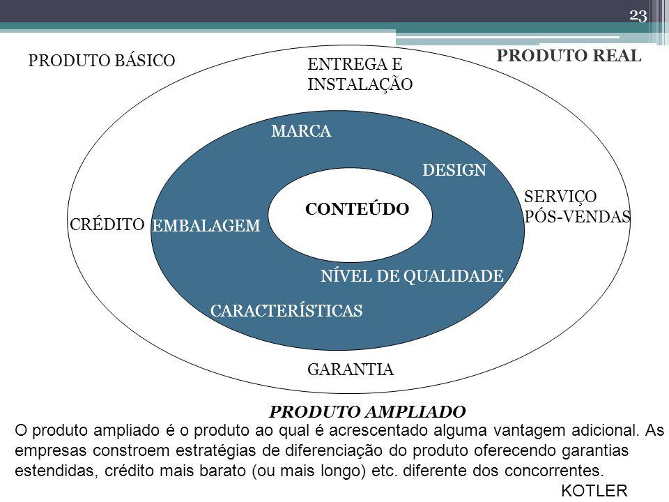 ENTREGA E INSTALAÇÃO CRÉDITO SERVIÇO PÓS-VENDAS GARANTIA EMBALAGEM DESIGN CARACTERÍSTICAS NÍVEL DE QUALIDADE MARCA CONTEÚDO PRODUTO BÁSICO PRODUTO REA