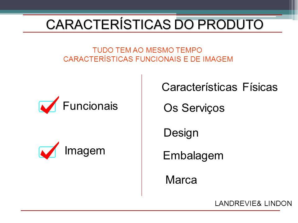 Os Serviços Funcionais Características Físicas Imagem Embalagem Design CARACTERÍSTICAS DO PRODUTO Marca TUDO TEM AO MESMO TEMPO CARACTERÍSTICAS FUNCIO