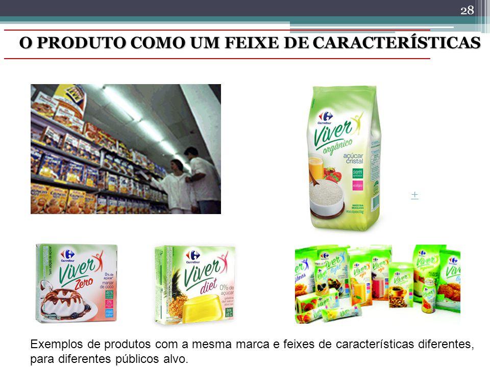 + O PRODUTO COMO UM FEIXE DE CARACTERÍSTICAS 28 Exemplos de produtos com a mesma marca e feixes de características diferentes, para diferentes público