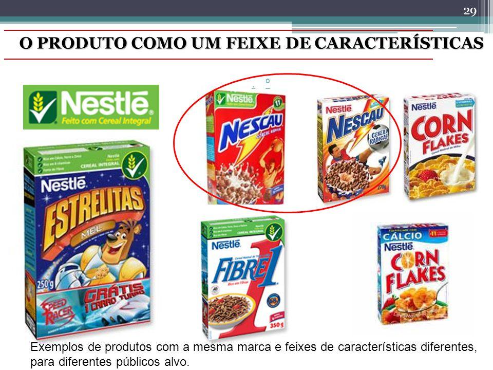 O PRODUTO COMO UM FEIXE DE CARACTERÍSTICAS 29.. ºº Exemplos de produtos com a mesma marca e feixes de características diferentes, para diferentes públ