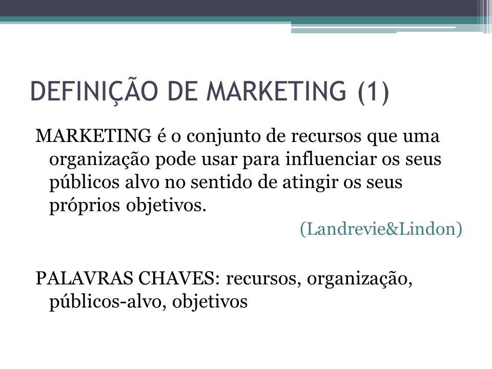 DEFINIÇÃO DE MARKETING (2) Marketing é a entrega de satisfação para o cliente em forma de benefício (KOTLER e ARMSTRONG, 1999).