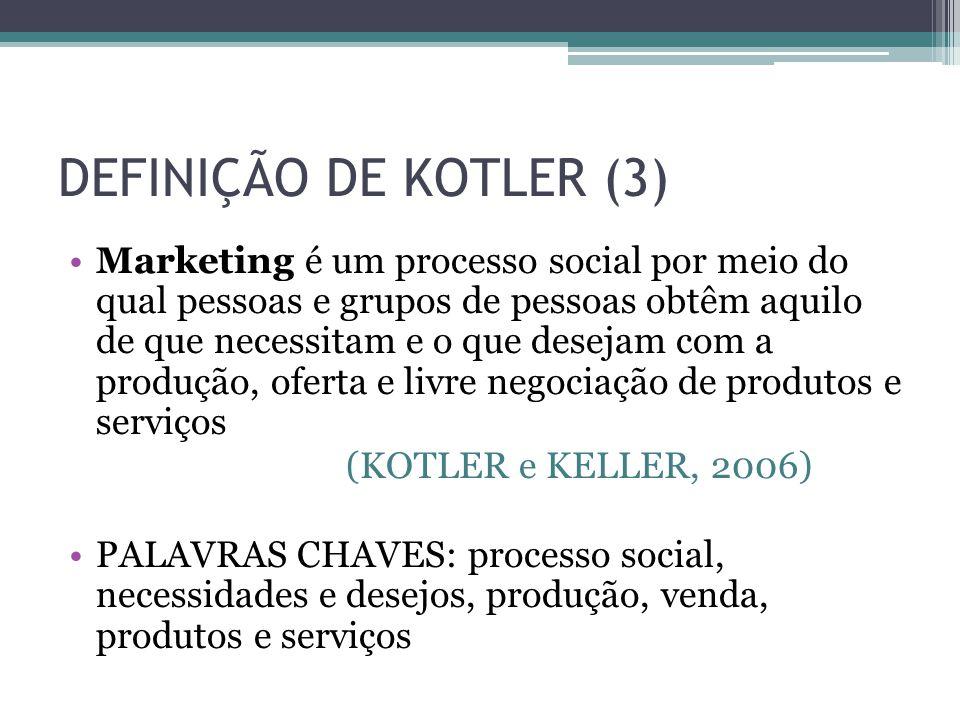 DEFINIÇÃO DE KOTLER (3) Marketing é um processo social por meio do qual pessoas e grupos de pessoas obtêm aquilo de que necessitam e o que desejam com