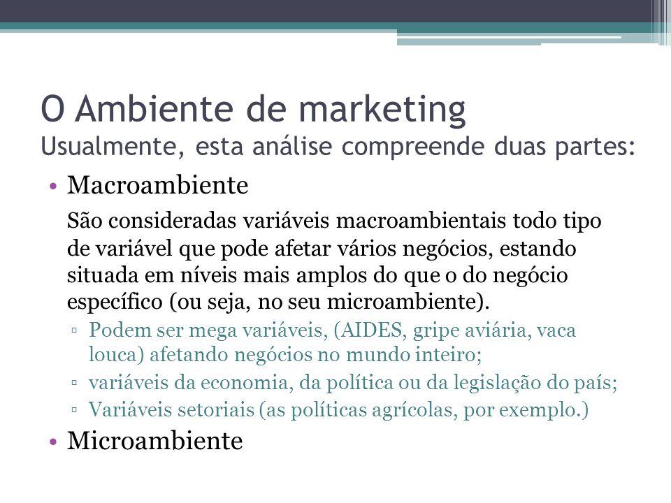 O Ambiente de marketing Usualmente, esta análise compreende duas partes: Macroambiente São consideradas variáveis macroambientais todo tipo de variáve