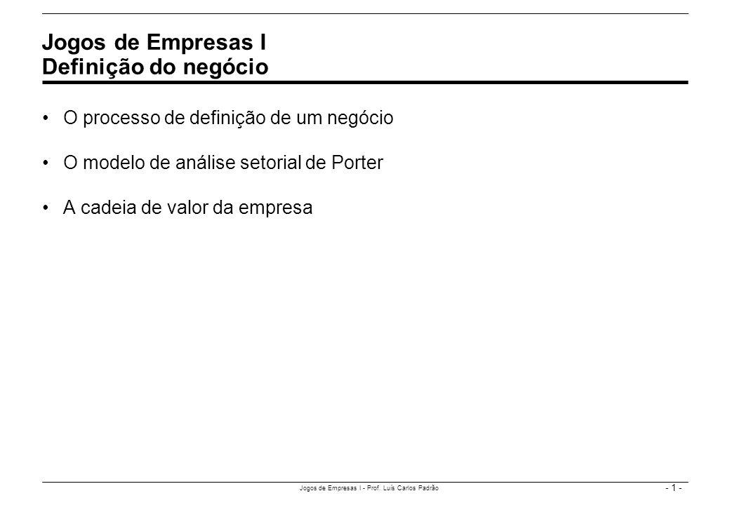 - 1 - Jogos de Empresas I - Prof. Luís Carlos Padrão O processo de definição de um negócio O modelo de análise setorial de Porter A cadeia de valor da