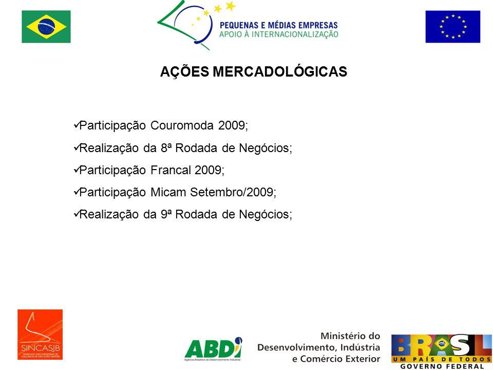 AÇÕES MERCADOLÓGICAS Participação Couromoda 2009; Realização da 8ª Rodada de Negócios; Participação Francal 2009; Participação Micam Setembro/2009; Realização da 9ª Rodada de Negócios;