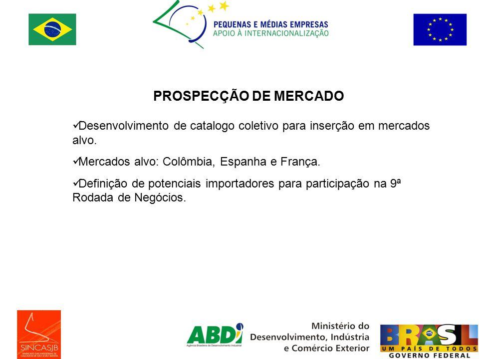PROSPECÇÃO DE MERCADO Desenvolvimento de catalogo coletivo para inserção em mercados alvo.