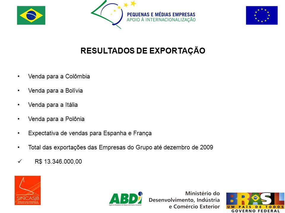 Venda para a Colômbia Venda para a Bolívia Venda para a Itália Venda para a Polônia Expectativa de vendas para Espanha e França Total das exportações das Empresas do Grupo até dezembro de 2009 R$ 13.346.000,00 RESULTADOS DE EXPORTAÇÃO