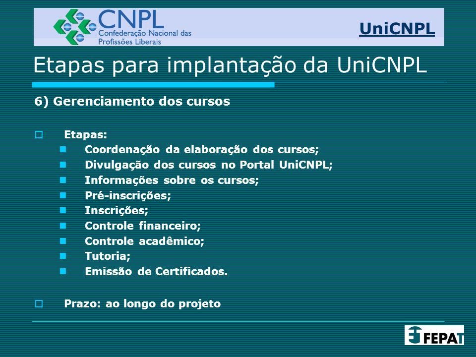 Etapas para implantação da UniCNPL 6) Gerenciamento dos cursos  Etapas: Coordenação da elaboração dos cursos; Divulgação dos cursos no Portal UniCNPL; Informações sobre os cursos; Pré-inscrições; Inscrições; Controle financeiro; Controle acadêmico; Tutoria; Emissão de Certificados.