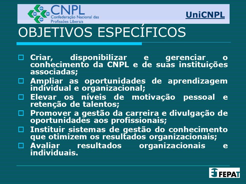 Benefícios para a CNPL UniCNPL  Maior visibilidade das propostas e projetos da CNPL;  Ampliação do acesso e da comunicação e com a atual base de instituições associadas, favorecendo o cumprimento da sua missão institucional;  Maior efetividade na proposição de ações e no alcance dos objetivos estratégicos da CNPL, em função do conhecimento das características e especificidades de seu público-alvo;  Aumento da arrecadação e conseqüentemente dos benefícios proporcionados pela CNPL às instituições associadas;  Consolidação da imagem da CNPL junto à sua base.