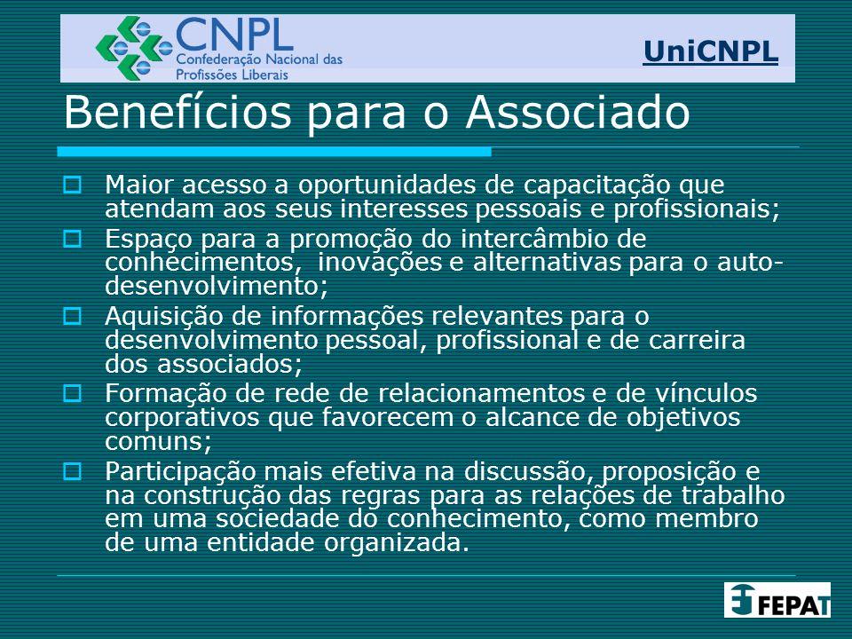 Cronograma UniCNPL (*) Não inclusos investimentos em Marketing.
