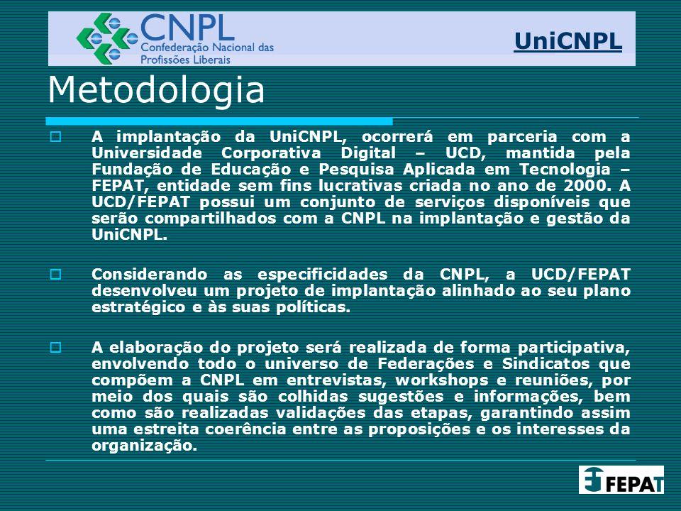 Metodologia  A implantação da UniCNPL, ocorrerá em parceria com a Universidade Corporativa Digital – UCD, mantida pela Fundação de Educação e Pesquisa Aplicada em Tecnologia – FEPAT, entidade sem fins lucrativas criada no ano de 2000.