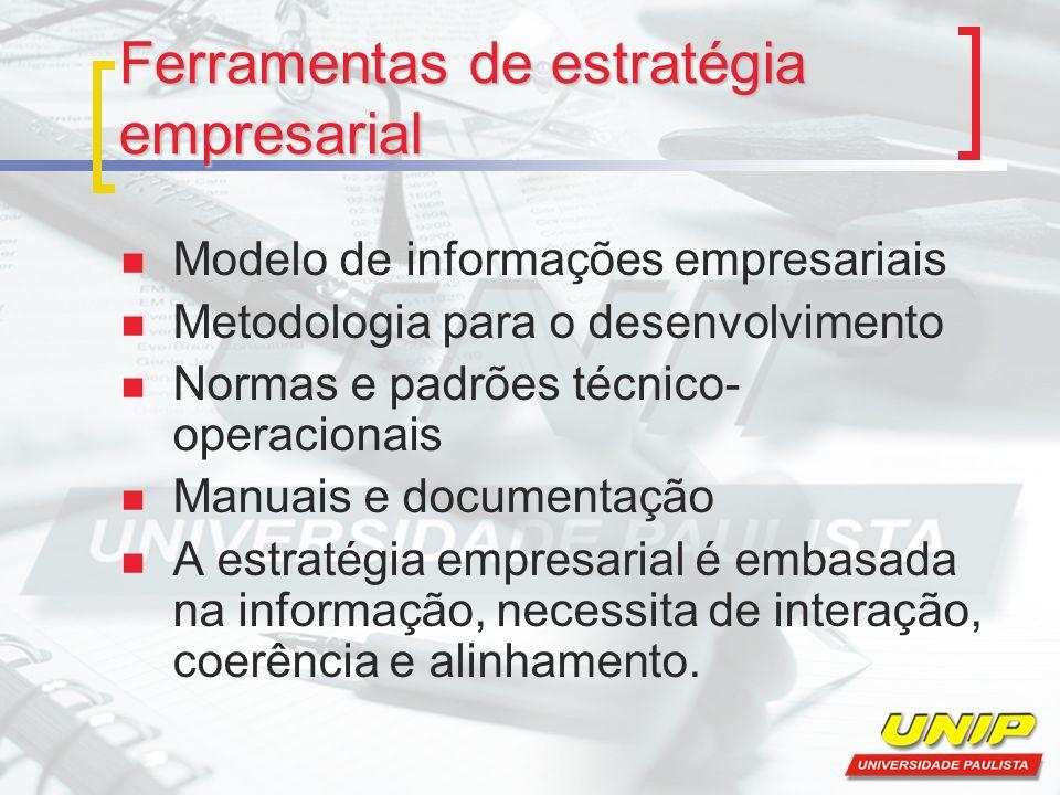 Ferramentas de estratégia empresarial Modelo de informações empresariais Metodologia para o desenvolvimento Normas e padrões técnico- operacionais Man