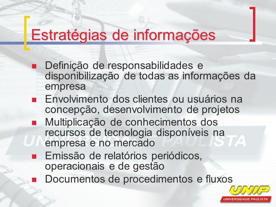 Estratégias de informações Definição de responsabilidades e disponibilização de todas as informações da empresa Envolvimento dos clientes ou usuários
