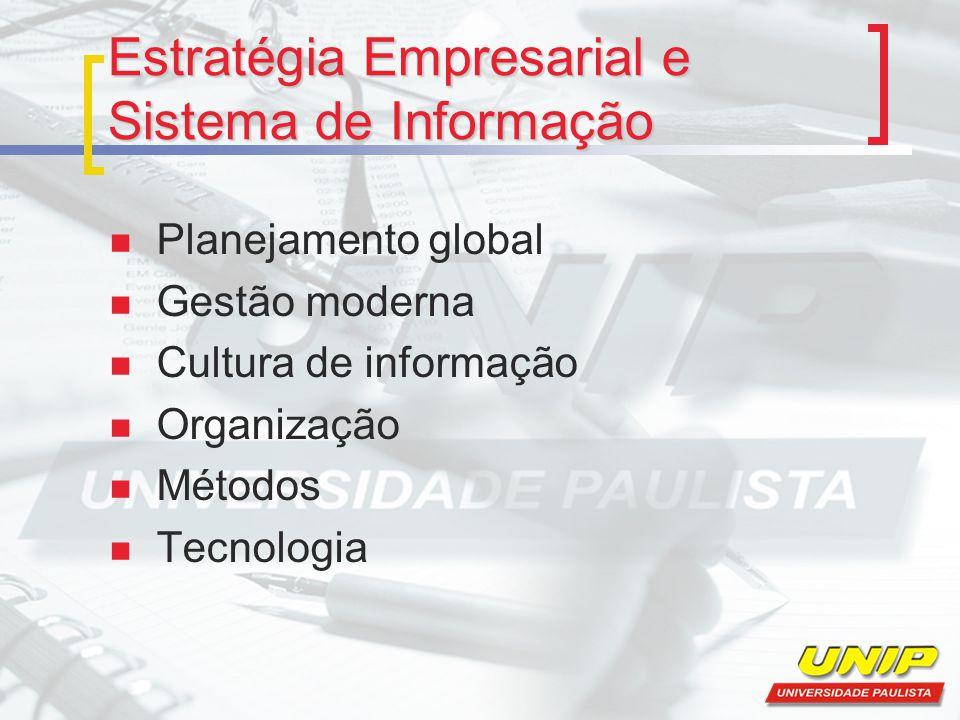 Estratégia Empresarial e Sistema de Informação Planejamento global Gestão moderna Cultura de informação Organização Métodos Tecnologia