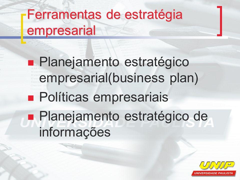 Ferramentas de estratégia empresarial Planejamento estratégico empresarial(business plan) Políticas empresariais Planejamento estratégico de informaçõ
