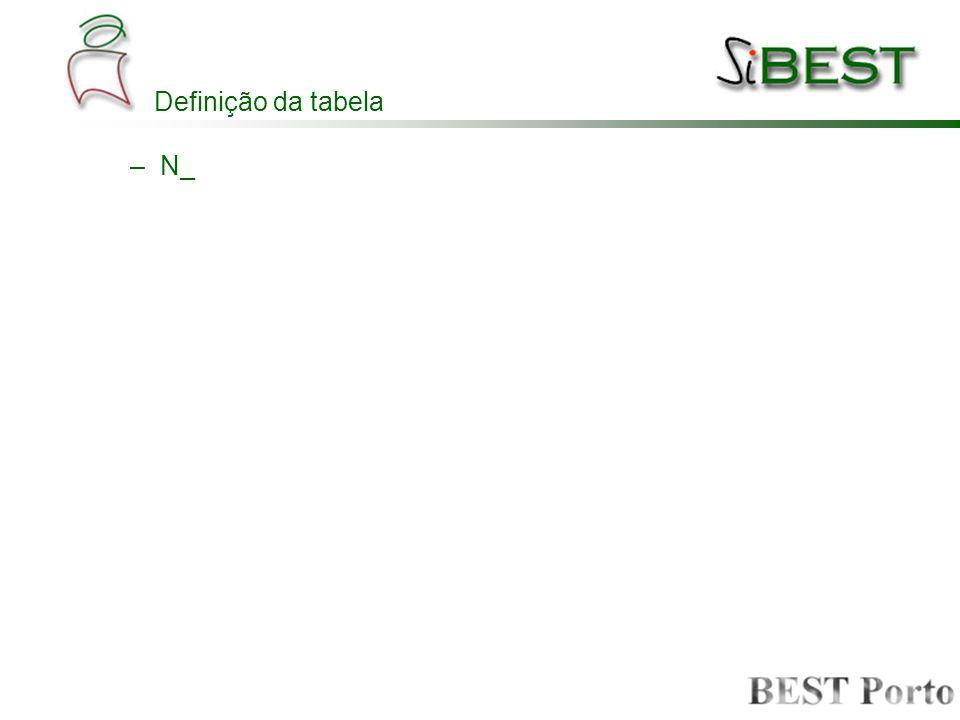 –N_ Definição da tabela
