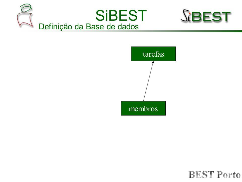 SiBEST Definição da Base de dados membros tarefas