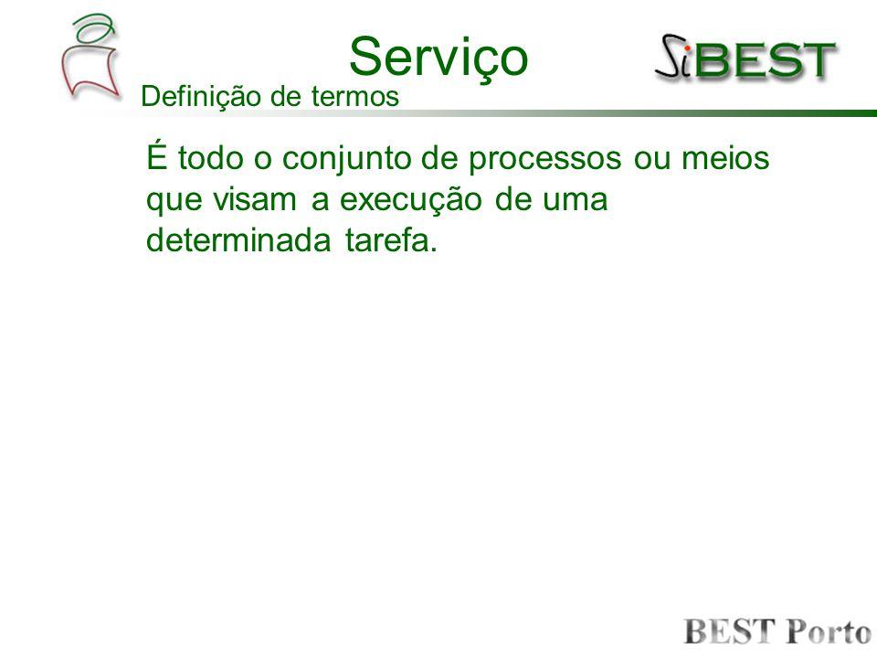 Serviço É todo o conjunto de processos ou meios que visam a execução de uma determinada tarefa. Definição de termos