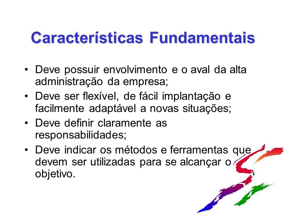 Características Fundamentais Deve possuir envolvimento e o aval da alta administração da empresa; Deve ser flexível, de fácil implantação e facilmente