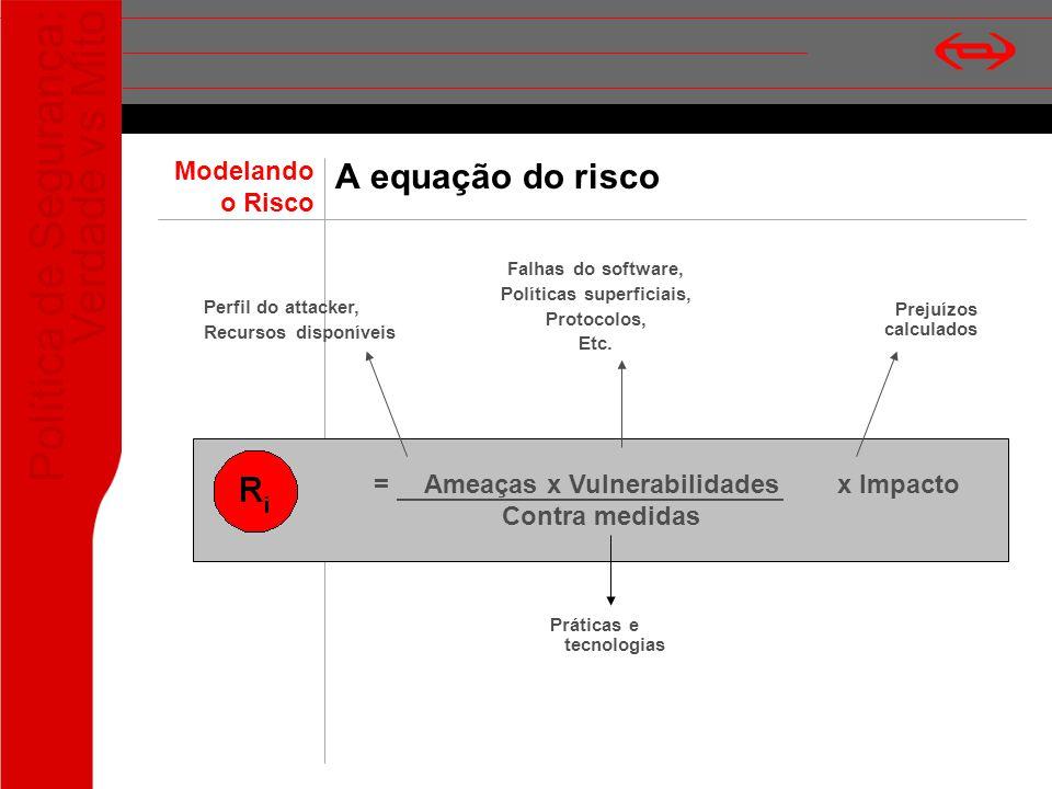 Política de Segurança: Verdade vs Mito A equação do risco = = Ameaças x Vulnerabilidades x Impacto Contra medidas Perfil do attacker, Recursos disponí
