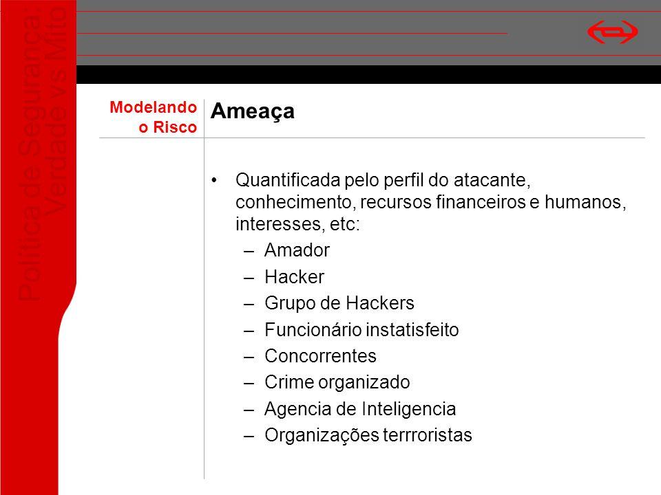 Política de Segurança: Verdade vs Mito Ameaça Quantificada pelo perfil do atacante, conhecimento, recursos financeiros e humanos, interesses, etc: –Am