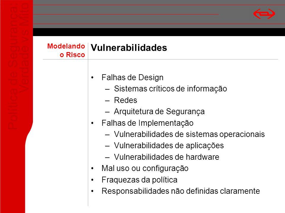 Política de Segurança: Verdade vs Mito Vulnerabilidades Falhas de Design –Sistemas críticos de informação –Redes –Arquitetura de Segurança Falhas de I