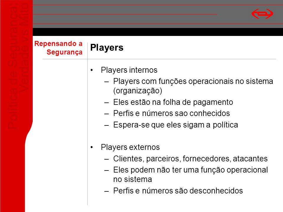 Política de Segurança: Verdade vs Mito Players Players internos –Players com funções operacionais no sistema (organização) –Eles estão na folha de pag