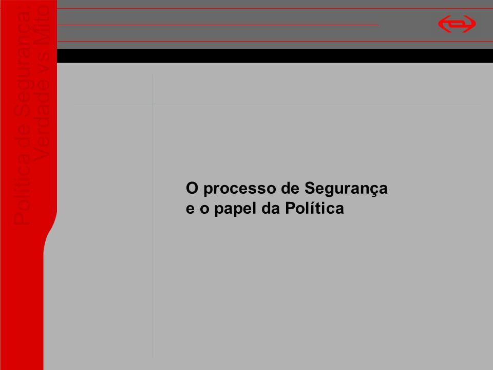 Política de Segurança: Verdade vs Mito O processo de Segurança e o papel da Política