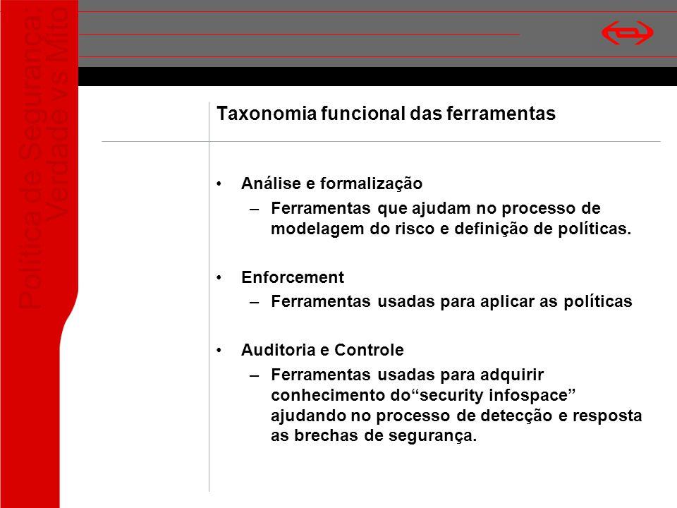 Política de Segurança: Verdade vs Mito Taxonomia funcional das ferramentas Análise e formalização –Ferramentas que ajudam no processo de modelagem do