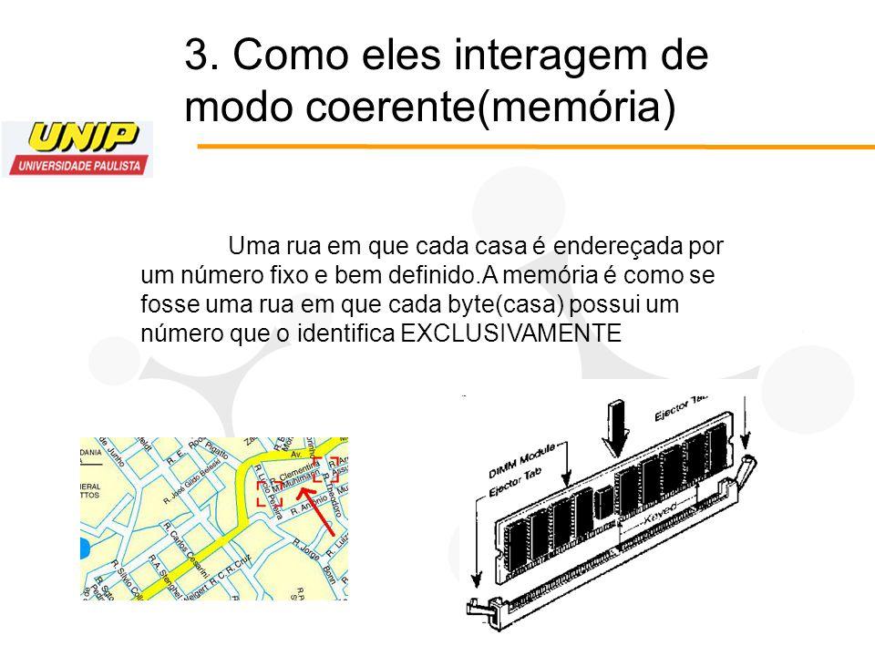 3. Como eles interagem de modo coerente(memória) Uma rua em que cada casa é endereçada por um número fixo e bem definido.A memória é como se fosse uma