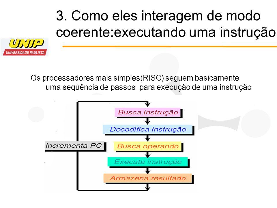 Os processadores mais simples(RISC) seguem basicamente uma seqüência de passos para execução de uma instrução 3. Como eles interagem de modo coerente: