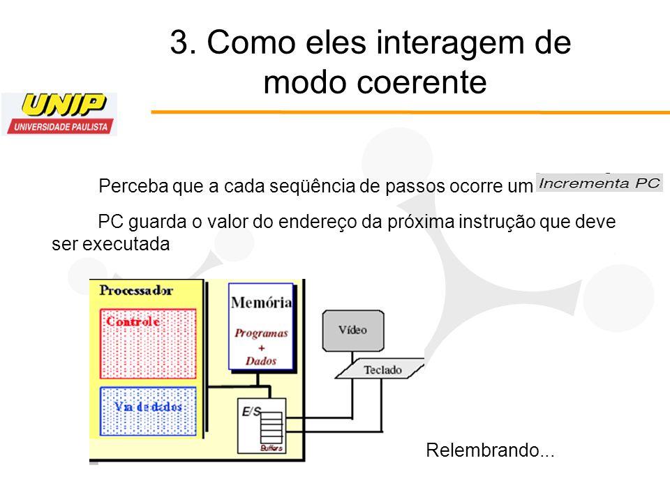 Perceba que a cada seqüência de passos ocorre um PC guarda o valor do endereço da próxima instrução que deve ser executada 3. Como eles interagem de m