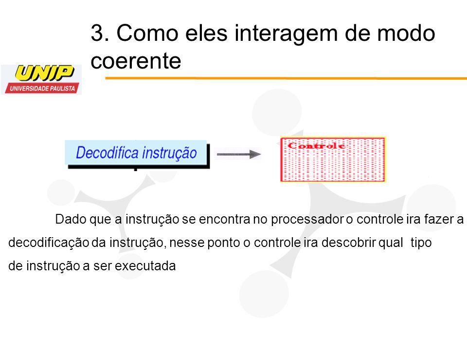 3. Como eles interagem de modo coerente Dado que a instrução se encontra no processador o controle ira fazer a decodificação da instrução, nesse ponto