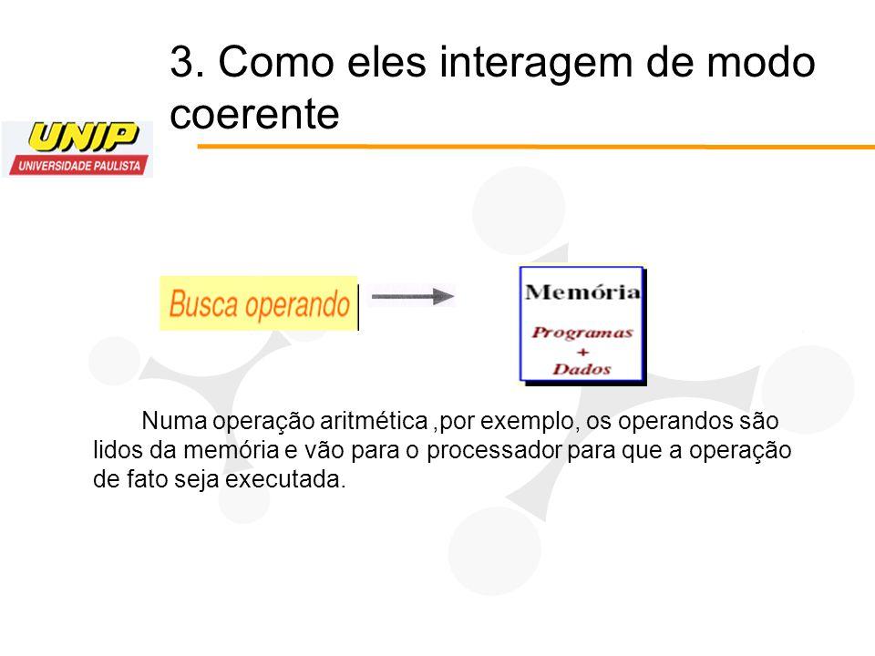 3. Como eles interagem de modo coerente Numa operação aritmética,por exemplo, os operandos são lidos da memória e vão para o processador para que a op