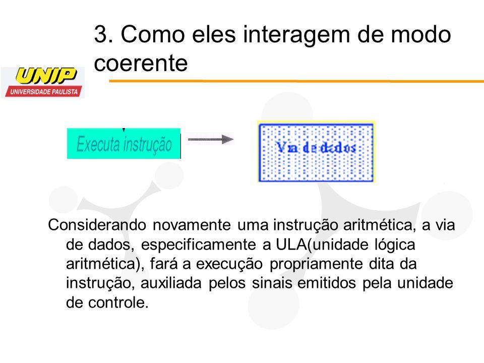 3. Como eles interagem de modo coerente Considerando novamente uma instrução aritmética, a via de dados, especificamente a ULA(unidade lógica aritméti