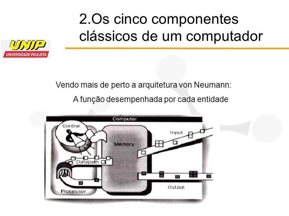 2.Os cinco componentes clássicos de um computador Processador(ou CPU): Datapath + Controle 1.Datapath:caminho que o dado percorre dentro do processador.