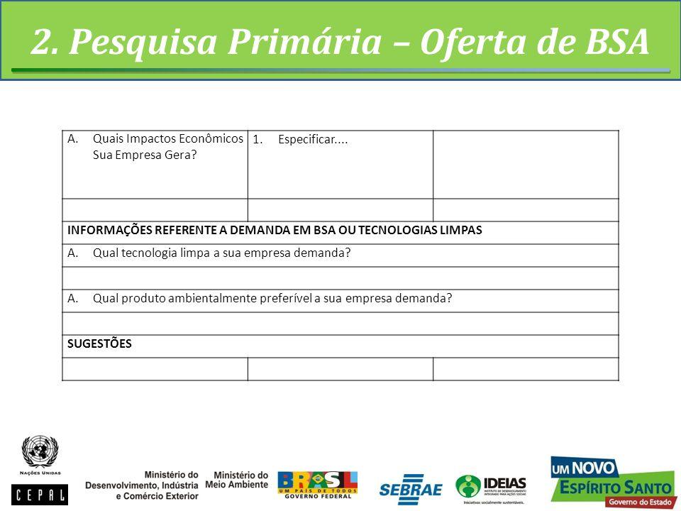 2. Pesquisa Primária – Oferta de BSA A.Quais Impactos Econômicos Sua Empresa Gera.