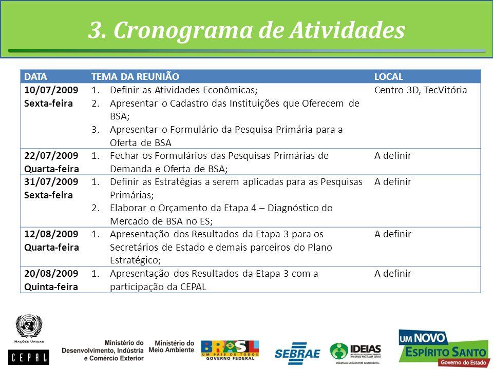 3. Cronograma de Atividades DATATEMA DA REUNIÃOLOCAL 10/07/2009 Sexta-feira 1.Definir as Atividades Econômicas; 2.Apresentar o Cadastro das Instituiçõ
