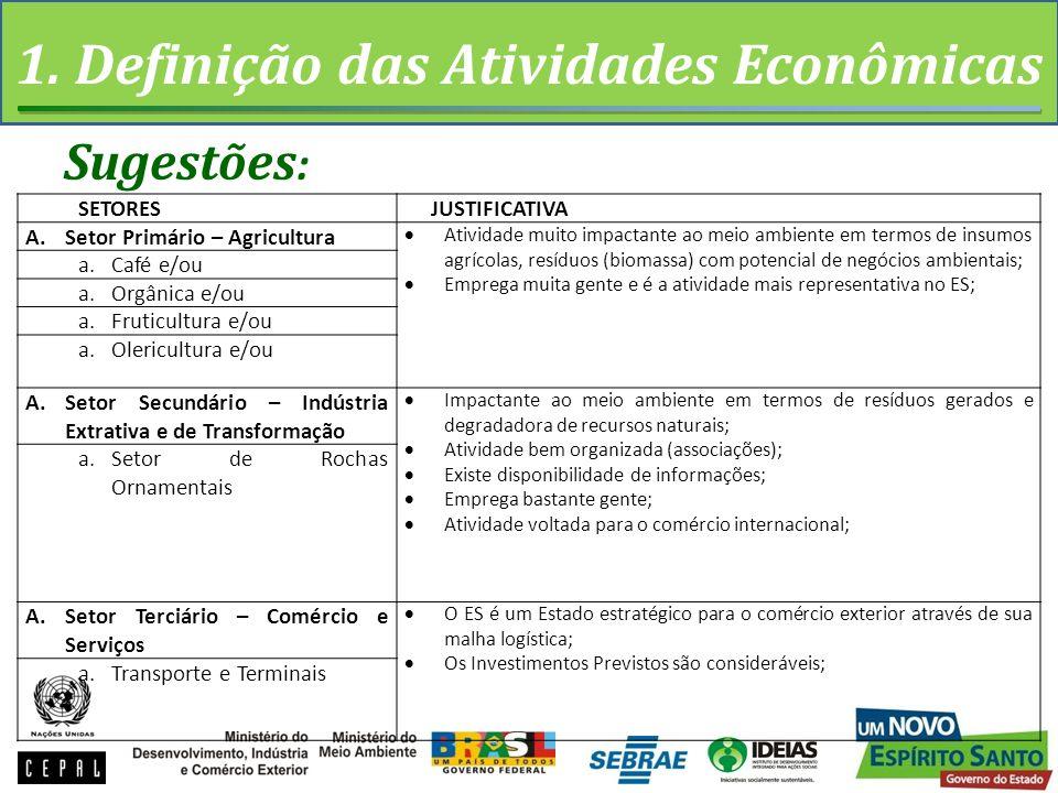 1. Definição das Atividades Econômicas SETORESJUSTIFICATIVA A.Setor Primário – Agricultura  Atividade muito impactante ao meio ambiente em termos de