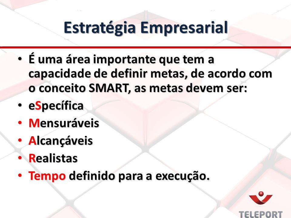 Estratégia Empresarial É uma área importante que tem a capacidade de definir metas, de acordo com o conceito SMART, as metas devem ser: É uma área imp