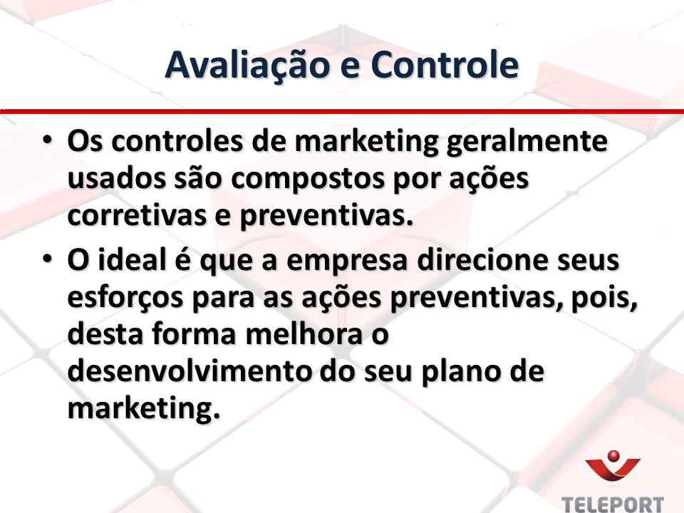 Avaliação e Controle Os controles de marketing geralmente usados são compostos por ações corretivas e preventivas. Os controles de marketing geralment