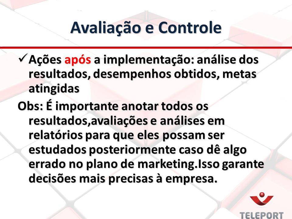 Avaliação e Controle Ações após a implementação: análise dos resultados, desempenhos obtidos, metas atingidas Ações após a implementação: análise dos