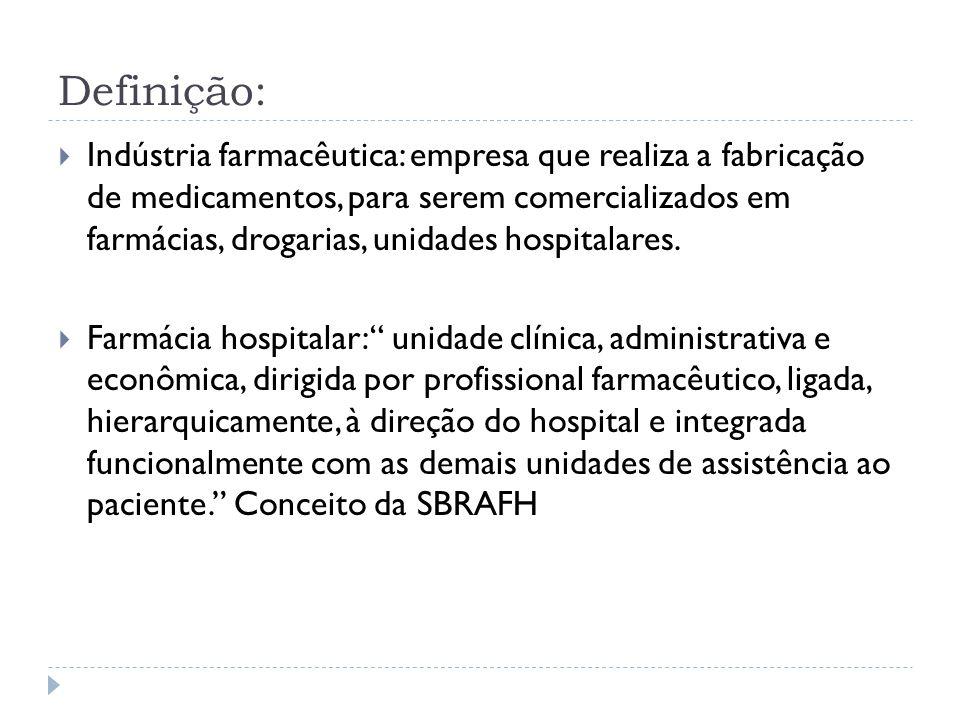 Definição:  Indústria farmacêutica: empresa que realiza a fabricação de medicamentos, para serem comercializados em farmácias, drogarias, unidades hospitalares.