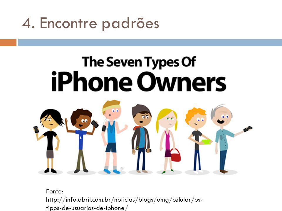 4. Encontre padrões Fonte: http://info.abril.com.br/noticias/blogs/omg/celular/os- tipos-de-usuarios-de-iphone/
