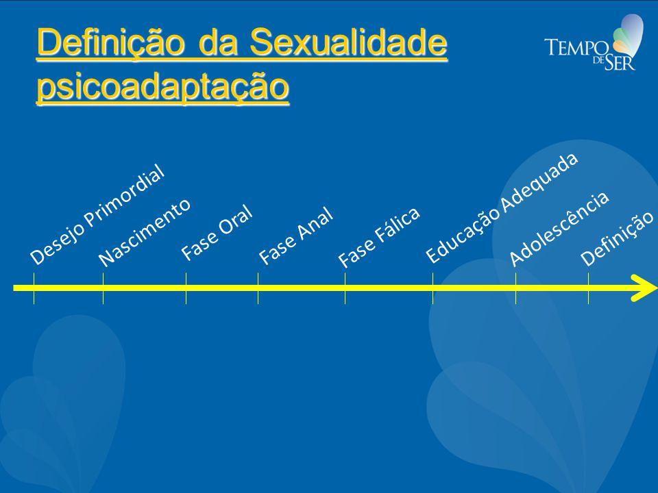 Definição da Sexualidade psicoadaptação Desejo Primordial Fase Oral Fase Anal Fase Fálica Adolescência Nascimento Educação Adequada Definição