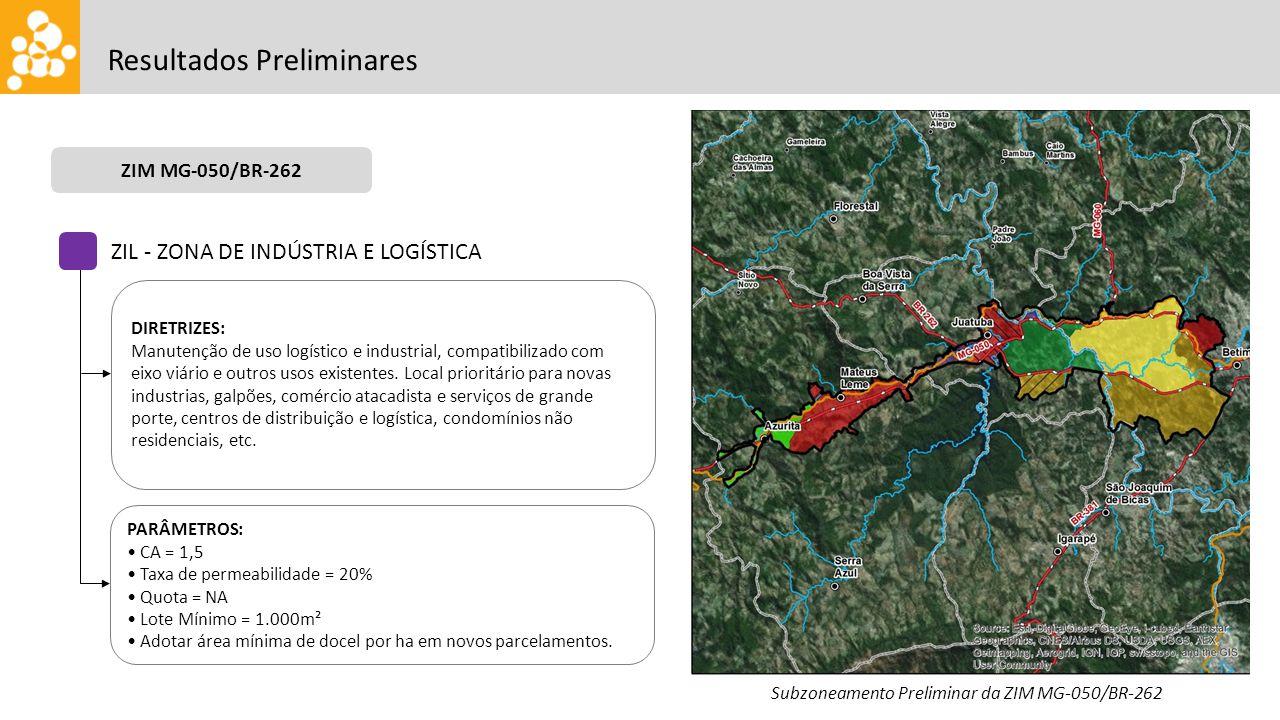 Resultados Preliminares ZIM MG-050/BR-262 ZIL - ZONA DE INDÚSTRIA E LOGÍSTICA DIRETRIZES: Manutenção de uso logístico e industrial, compatibilizado co